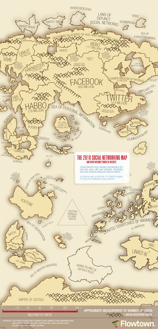 The-2010-Social-Networking-Map