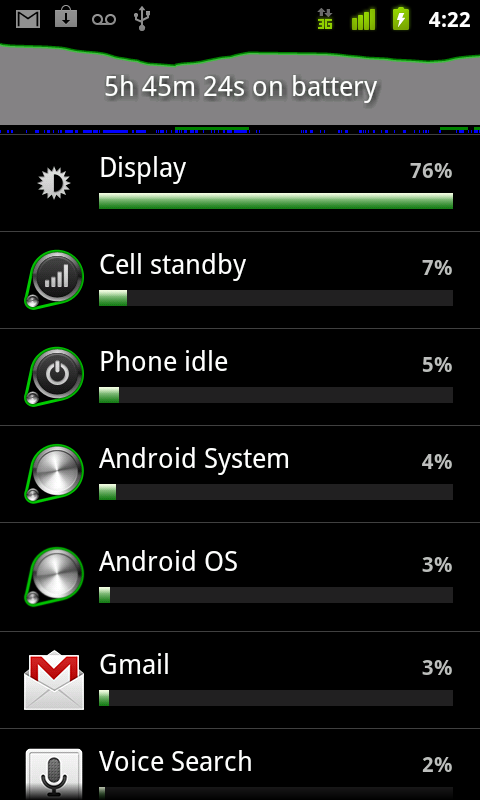 android 2.3 power management