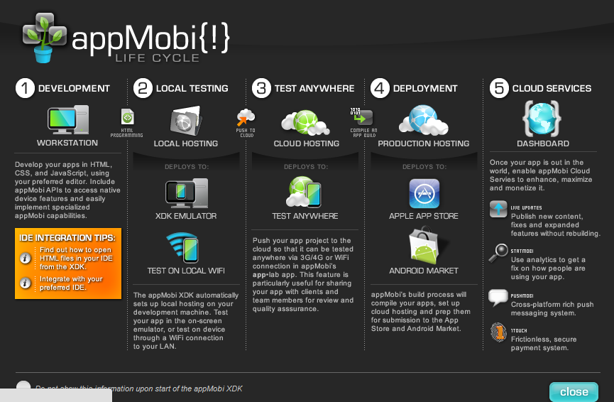 Appmobi Project life cycle